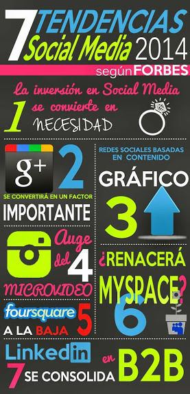 tendencias social media en 2014